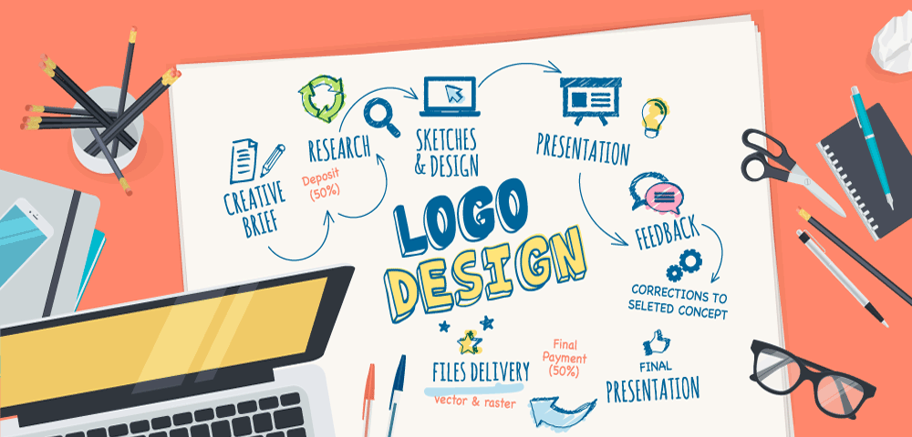 3-signs-that-its-time-for-a-logo-redesign